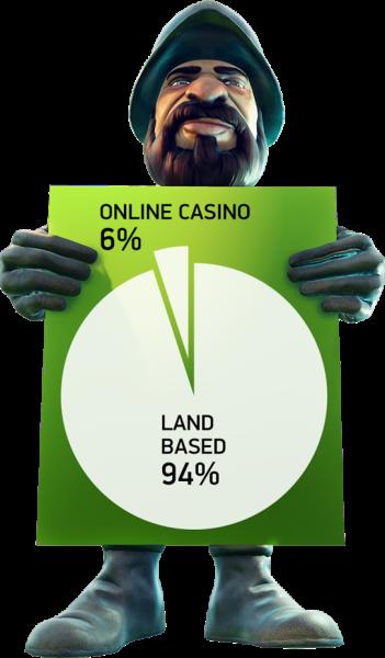 Online market penetration
